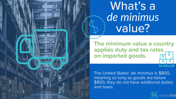 Essential Hub de minimus values international shipping