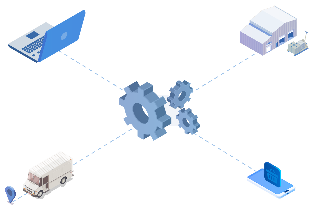 Technology Integrations