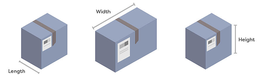 How USPS Priority Mail Cubic Works