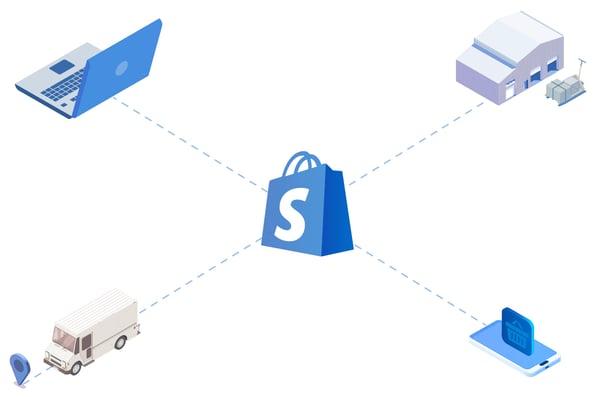 Shopify Strat-08